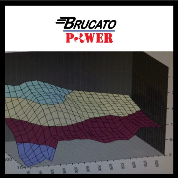 Brucato Power software